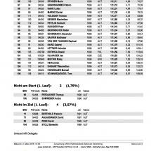 1303.170_Offizielle_Ergebnisliste-page-004