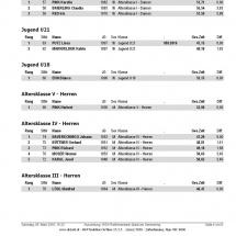Vereinsmeisterschaft_Kinderskitag_Ergebnis 4